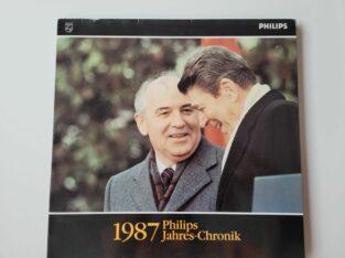 Jahreschronik 1987